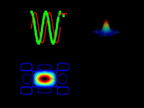 octave plot color